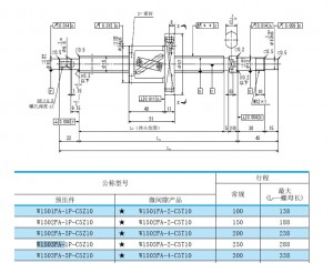 NSKW1503FA-3P-C5Z10滚珠丝杠