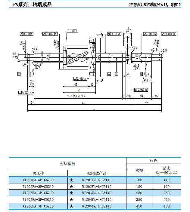 NSK W1205FA-3P-C5Z10