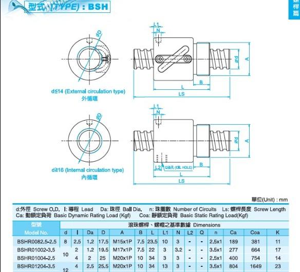 丝杆BSHR01204尺寸